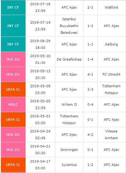 Nhan-dinh-keo-bong-da-Ajax-vs-Psv-Eindhoven-2