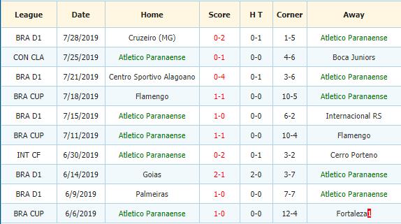 Nhan-dinh-keo-bong-da-Boca-Juniors-vs-Atletico-Paraense-3