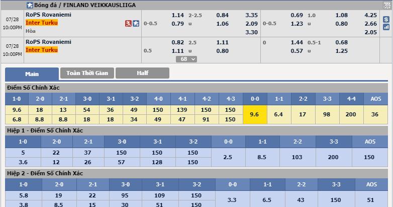 Nhan-dinh-keo-bong-da-Rops-vs-Inter-Turku-1