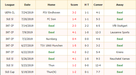 Soi-keo-bong-da-Basel-vs-PSV-2