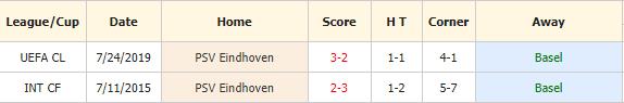 Soi-keo-bong-da-Basel-vs-PSV-4