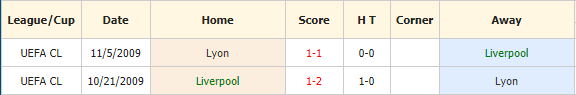 Soi-keo-bong-da-Liverpool-vs-Lyon-4