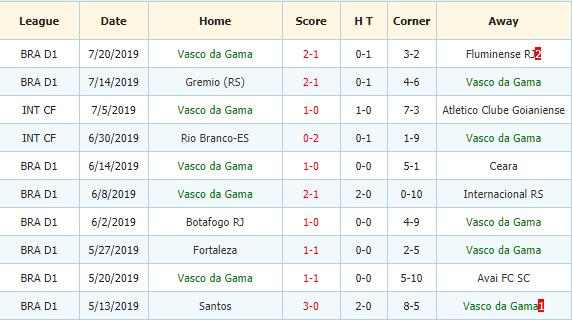 Soi-keo-bong-da-Palmeiras-vs-Vasco-da-Gama-3