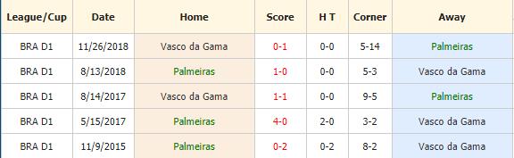 Soi-keo-bong-da-Palmeiras-vs-Vasco-da-Gama-4