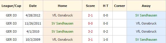 Soi-keo-bong-da-Sandhausen-vs-Osnabruck-4