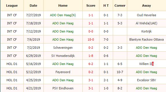 Nhan-dinh-keo-bong-da-ADO-Den_Haag-vs-Utrecht-2