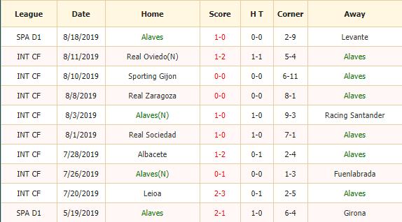 Nhan-dinh-keo-bong-da-Alaves-vs-Espanyol-2