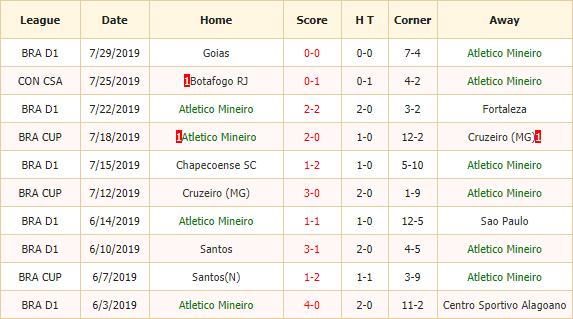 Nhan-dinh-keo-bong-da-Atletico-MG-vs-Cruzeiro-2