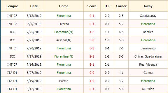 Nhan-dinh-keo-bong-da-Fiorentina-vs-Napoli-2