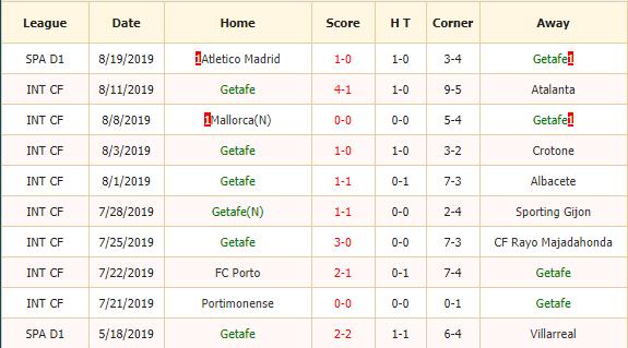 Nhan-dinh-keo-bong-da-Getafe-vs-Athletic-Club-2