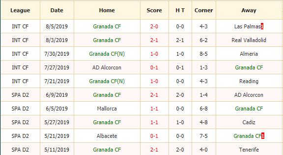 Nhan-dinh-keo-bong-da-Granada-vs-Sevilla-2