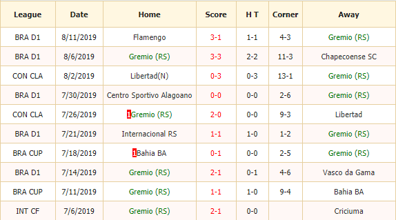 Nhan-dinh-keo-bong-da-Gremio-vs-Palmeiras-2