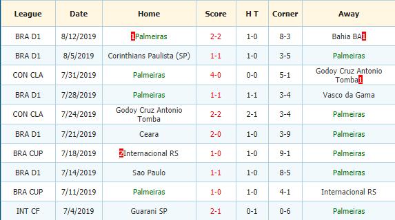 Nhan-dinh-keo-bong-da-Gremio-vs-Palmeiras-3