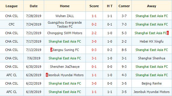 Nhan-dinh-keo-bong-da-Guangzhou-R&F-vs-Shanghai-SIPG-3