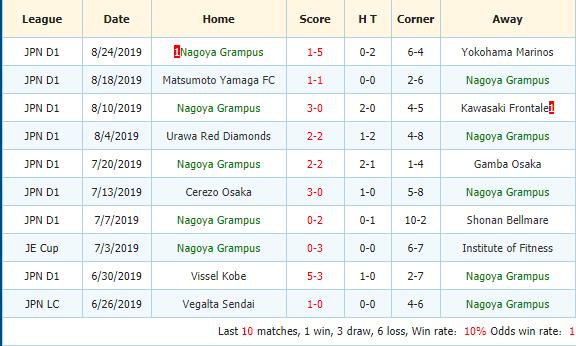 Nhan-dinh-keo-bong-da-Kawasaki-Frontale-vs-Nagoya-Grampus-3