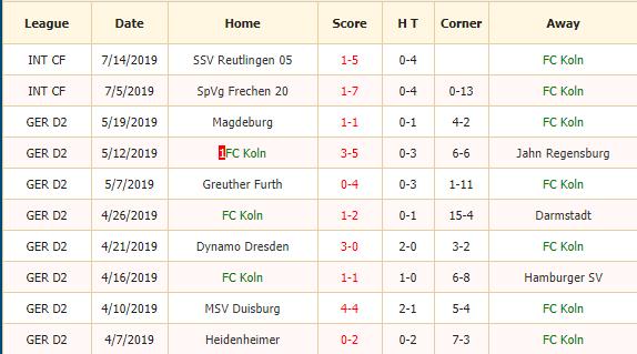 Nhan-dinh-keo-bong-da-Koln-vs-Dortmund-2