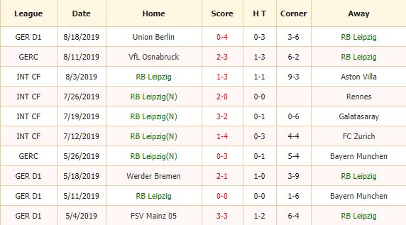 Nhan-dinh-keo-bong-da-Leipzig-vs-Eintracht-Frankfurt-2