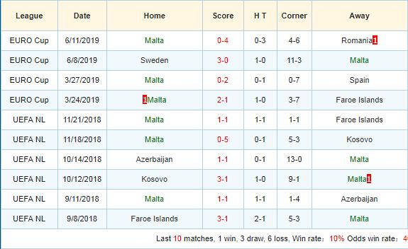 Nhan-dinh-keo-bong-da-Na-Uy-vs-Malta-3