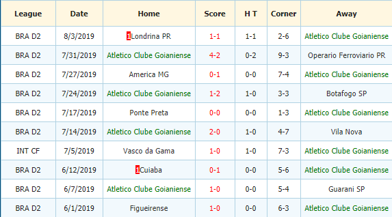 Nhan-dinh-keo-bong-da-Parana-vs-Atletico-Goianiense-3