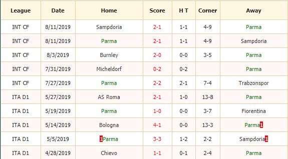 Nhan-dinh-keo-bong-da-Parma-vs-Juventus-2