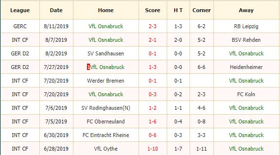 Nhan-dinh-keo-bong-da-VfL-Osnabruck-vs-SV-Darmstadt-98-2
