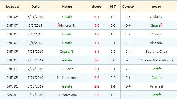 Soi-keo-bong-da-Atletico-Madrid-vs-Getafe-3