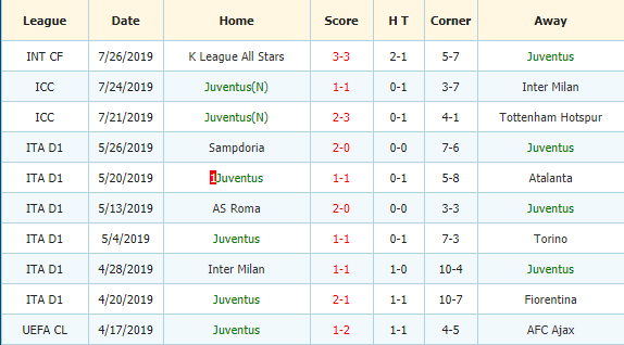 Soi-keo-bong-da-Atletico-Madrid-vs-Juventus-3