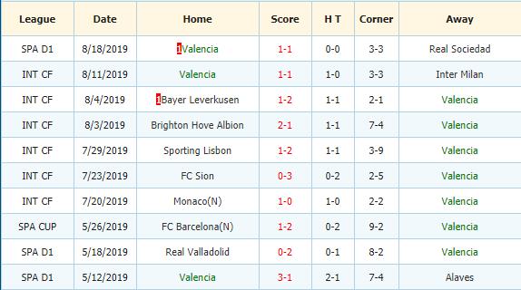 Soi-keo-bong-da-Celta-Vigo-vs-Valencia-3