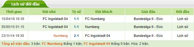 Soi-keo-bong-da-FC Ingolstadt-04-vs-FC-Nurnberg-4