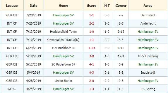 Soi-keo-bong-da-FC-Nurnberg-vs-Hamburger-SV-3