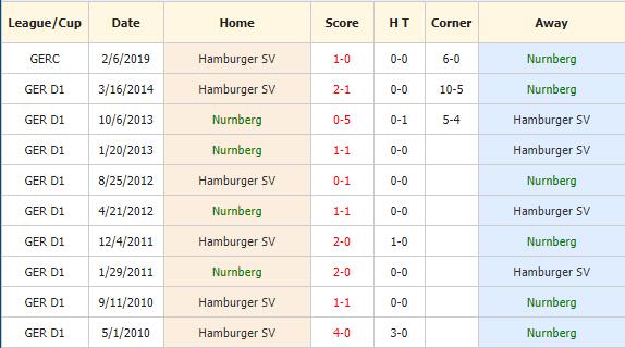 Soi-keo-bong-da-FC-Nurnberg-vs-Hamburger-SV-4