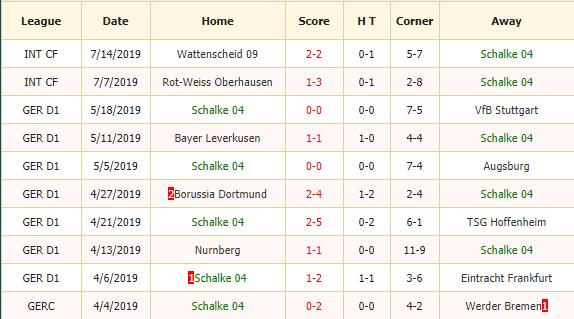 Soi-keo-bong-da-FC-Schalke-04-vs-Bayern-Munich-2