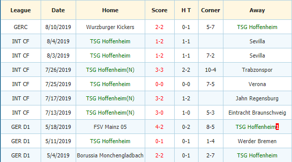 Soi-keo-bong-da-Frankfurt-vs-1899-Hoffenheim-3