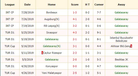 Soi-keo-bong-da-Galatasaray-vs-Akhisar-Belediye-2