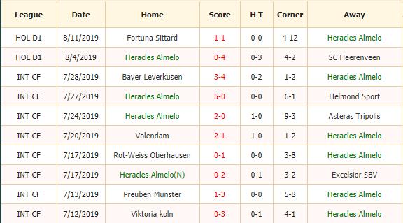 Soi-keo-bong-da-Heracles-vs-PSV-Eindhoven-2