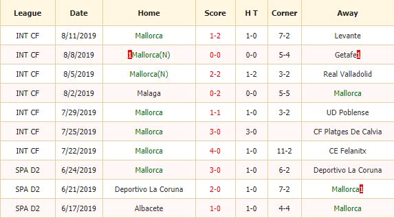 Soi-keo-bong-da-Mallorca-vs-Eibar-2