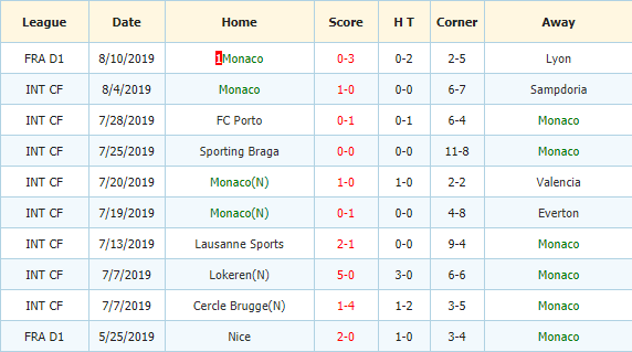 Soi-keo-bong-da-Metz-vs-Monaco-3