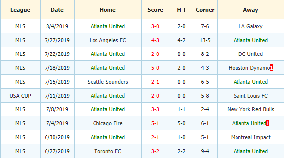 Soi-keo-bong-da-Orlando City-SC-vs-Atlanta-United FC-3