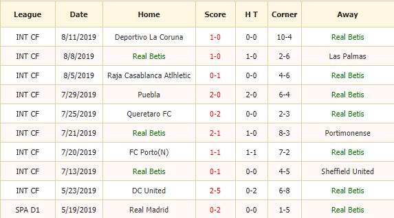 Soi-keo-bong-da-Real-Betis-vs-Valladolid-2