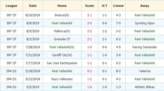 Soi-keo-bong-da-Real-Betis-vs-Valladolid-3