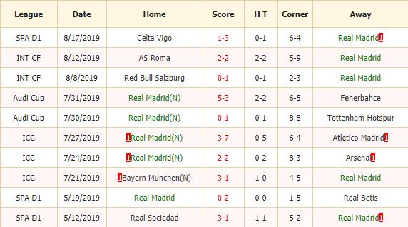 Soi-keo-bong-da-Real Madrid-vs-Valladolid-2