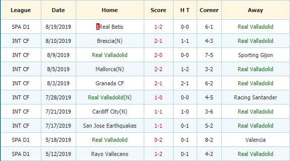 Soi-keo-bong-da-Real Madrid-vs-Valladolid-3