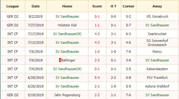 Soi-keo-bong-da-SV-Sandhausen-vs-Borussia-Monchengladbach-2