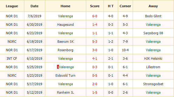 Soi-keo-bong-da-Valerenga-vs -Kristiansund-BK-2