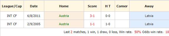 Nhan-dinh-keo-bong-da-Áo-vs-Latvia-4