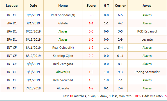 Nhan-dinh-keo-bong-da-Alaves-vs-Sevilla-2