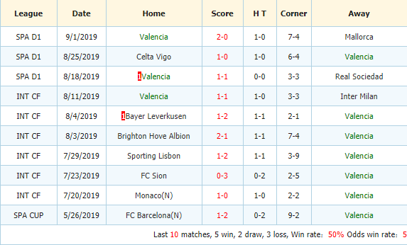 Nhan-dinh-keo-bong-da-Barcelona-vs-Valencia-3
