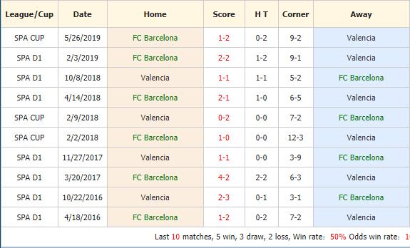 Nhan-dinh-keo-bong-da-Barcelona-vs-Valencia-4