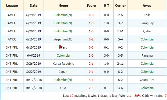 Nhan-dinh-keo-bong-da-Brazil-vs-Colombia-3