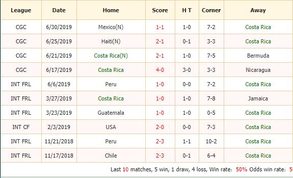 Nhan-dinh-keo-bong-da-Costa-Rica-vs-Uruguay-2